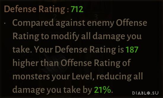 Рейтинг защиты персонажа