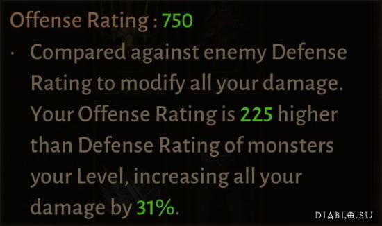 Рейтинг атаки персонажа
