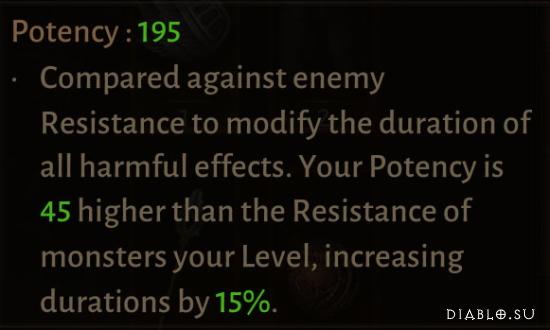 Эффективность персонажа