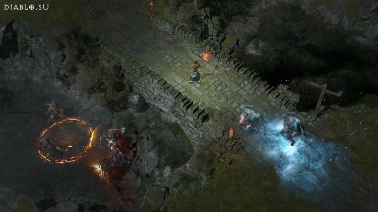 Геймплей Diablo 4