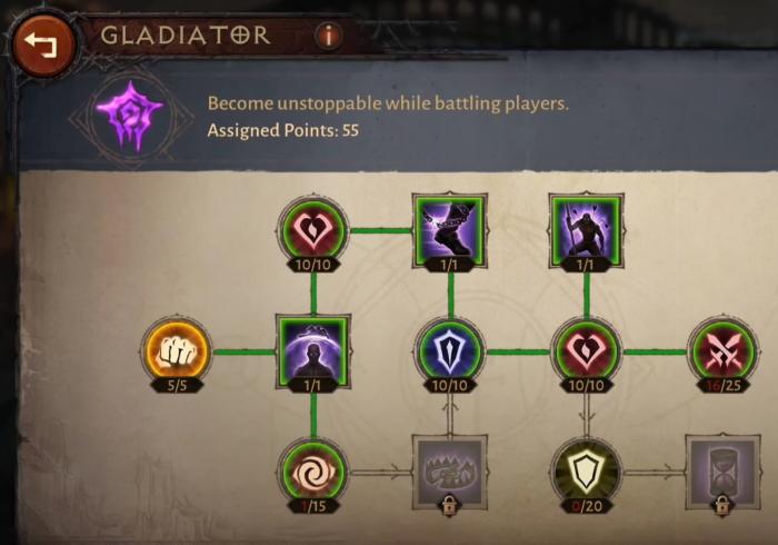 Ветка Гладиатор (Gladiator)