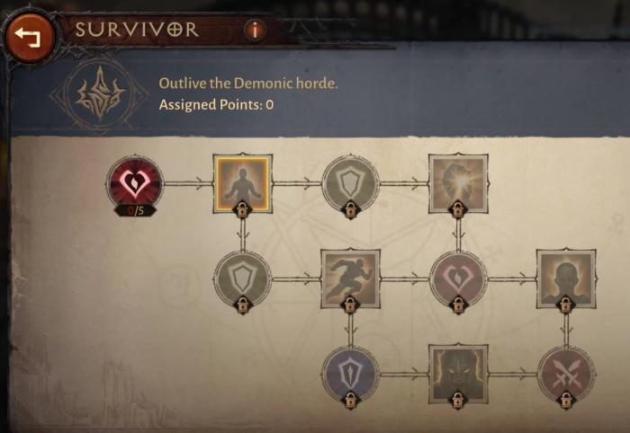 Ветка Выживший (Survivor)