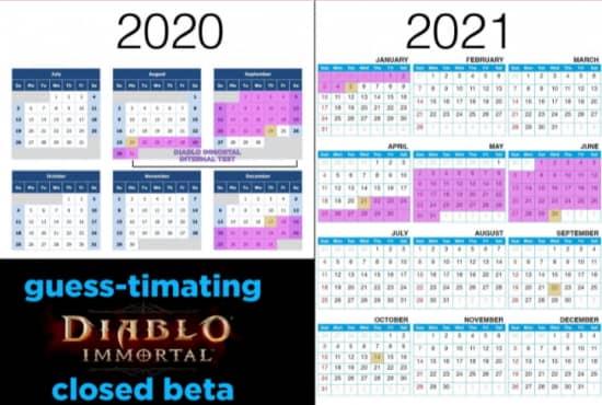 Примерные даты бета-теста